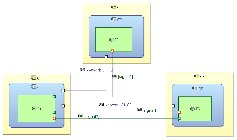 [PAB] network sol3.jpg