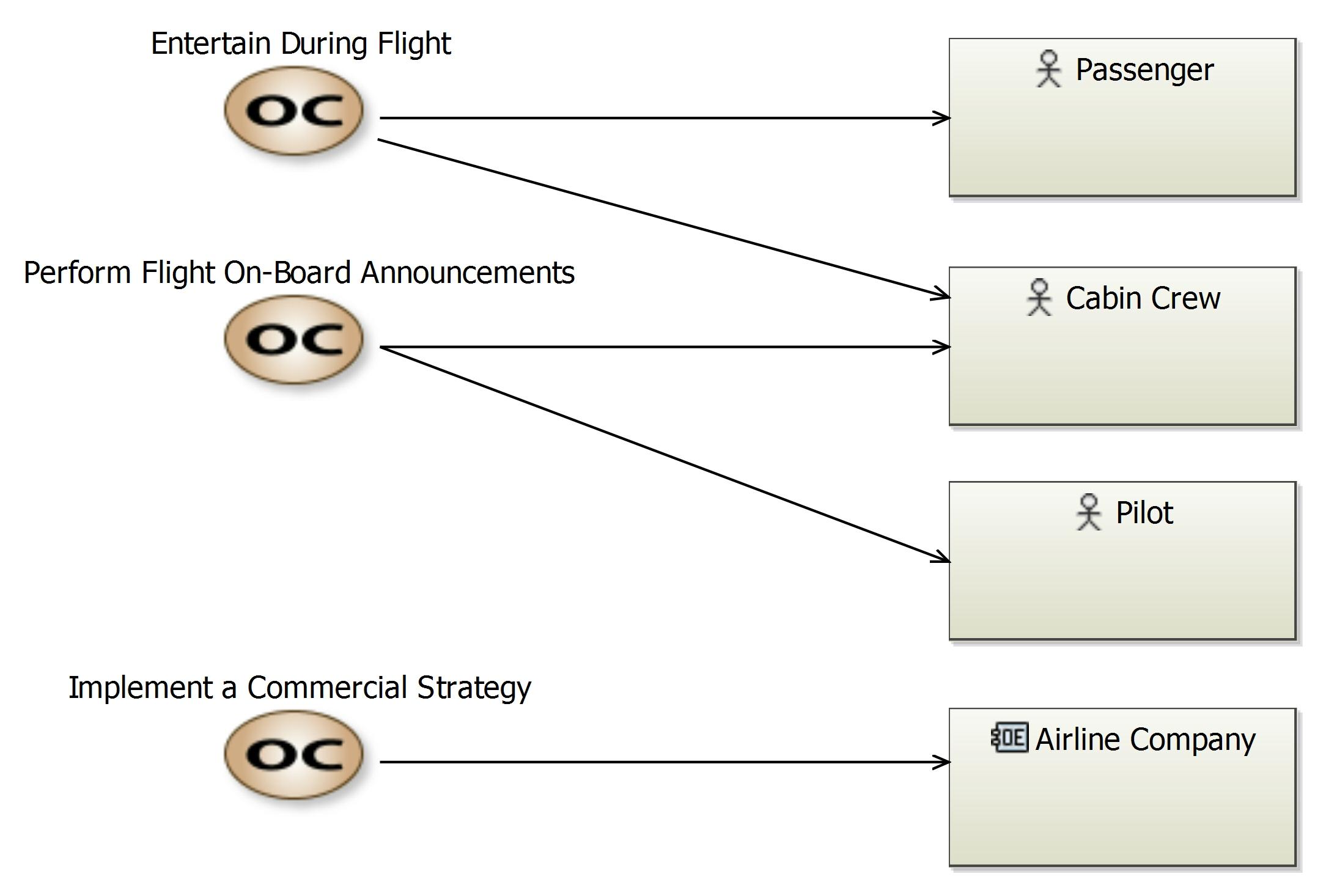 [OCB] Operational Capabilities.jpg