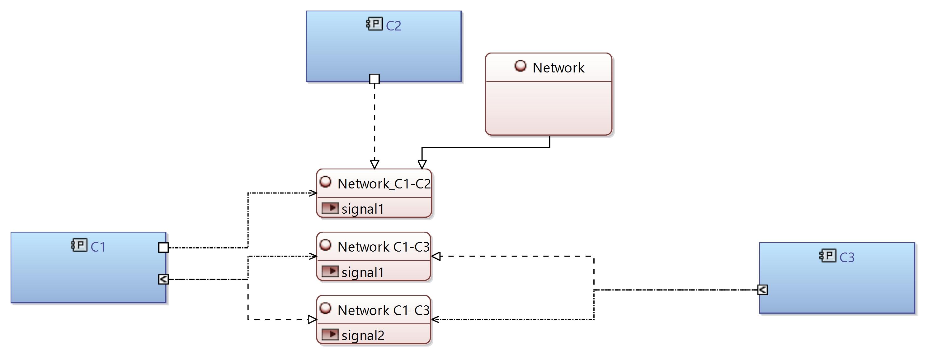[IDB] network sol3.jpg