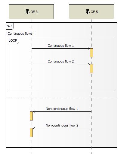 2020-07-09 17_59_30-workspace - platform__resource_test_test.aird_[OES] Scenario 2 - Capella.png