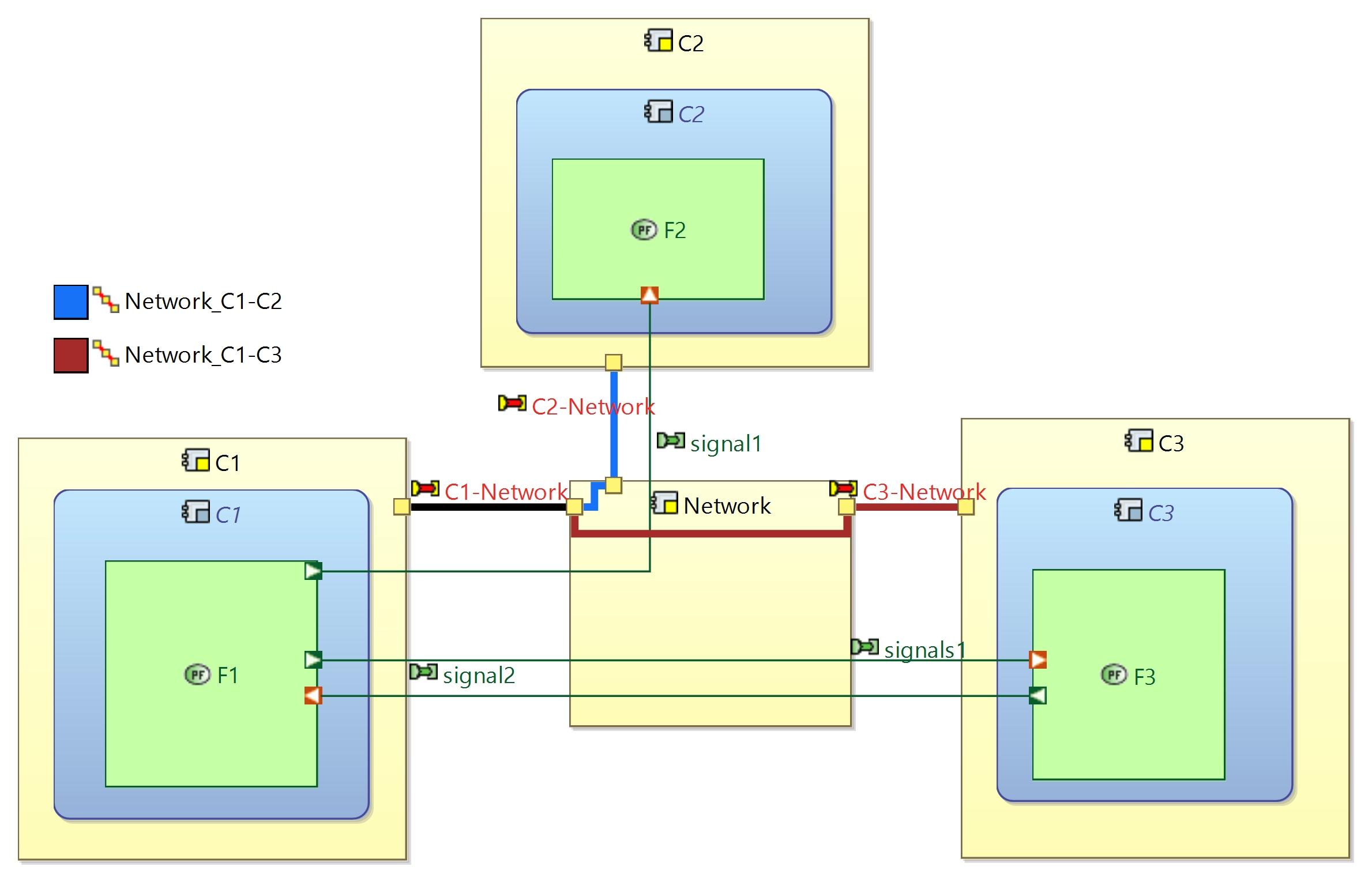 [PAB] network sol2.jpg