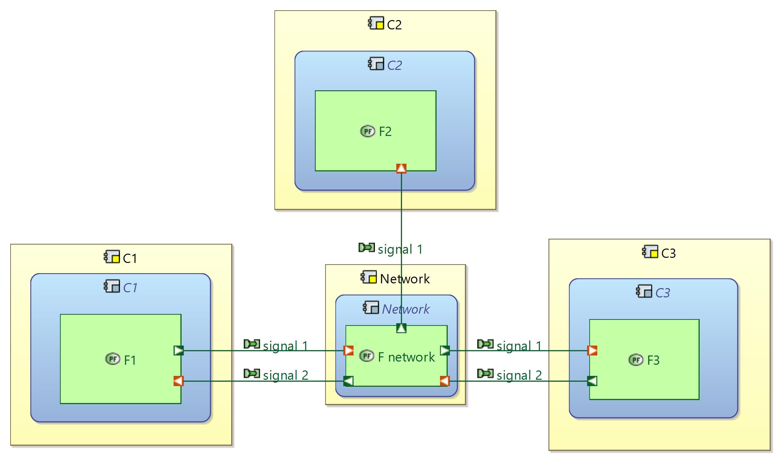 [PAB] network sol1.jpg