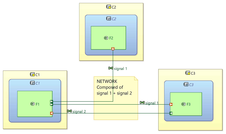 [PAB] network idea.jpg