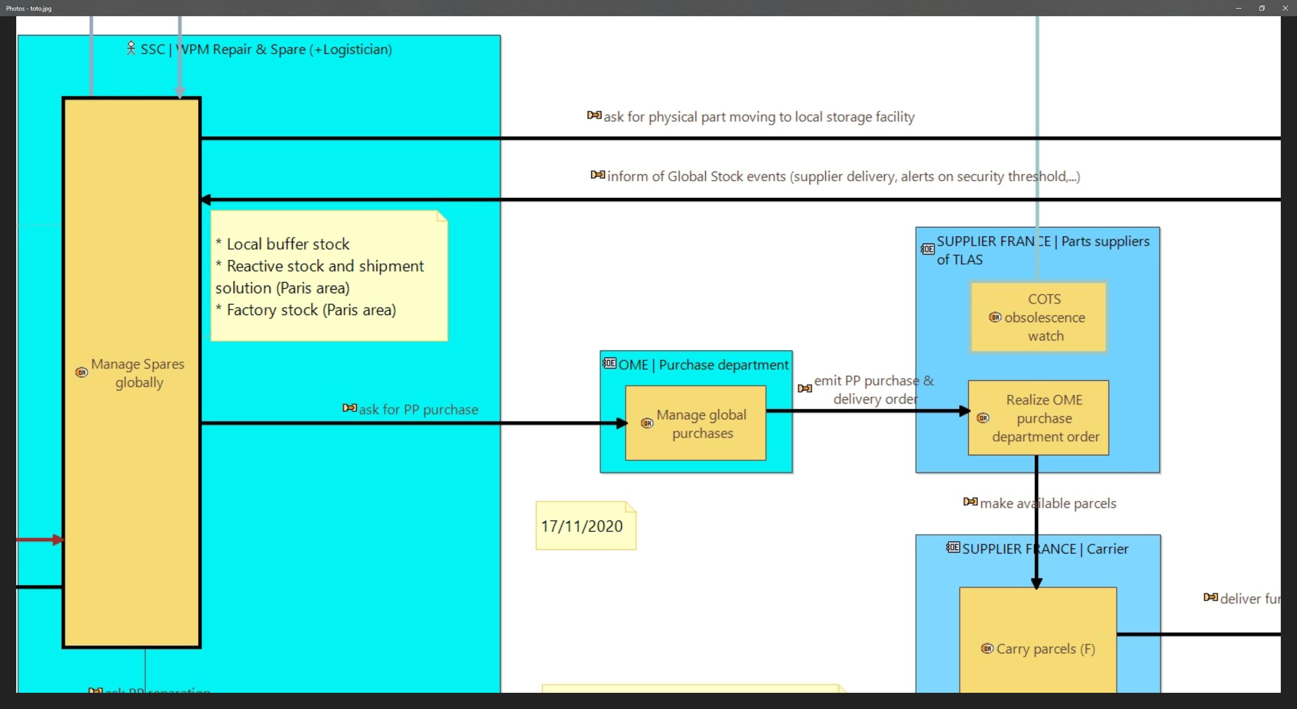 OAB - Functionnal Exchange in black color.png