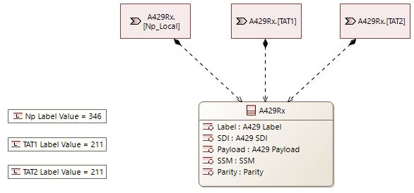Data Bus Instantiation.JPG