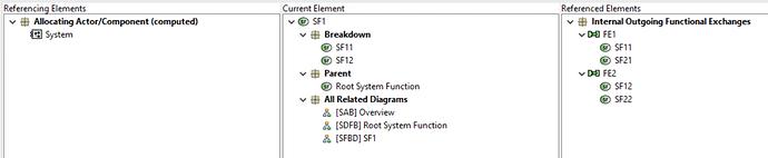 SF1_breakdown