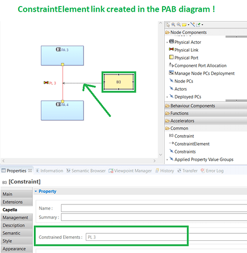 3_ConstraintElement_link_created_in_the_PAB_diagram