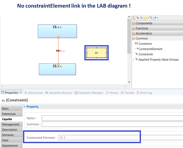 2_No_constraintElement_link_in_the_LAB_diagram