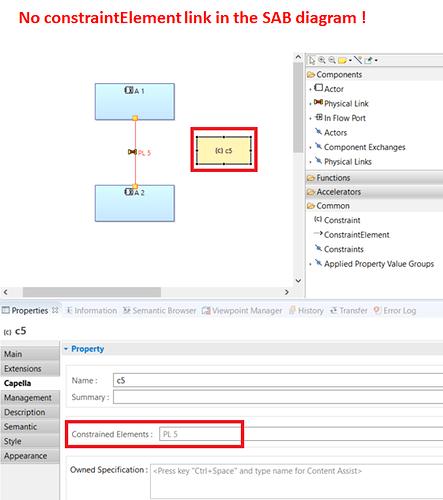 1_No_constraintElement_link_in_the_SAB_diagram
