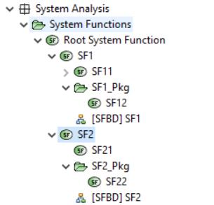 SF_model