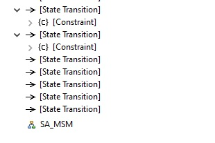 constraints MSM